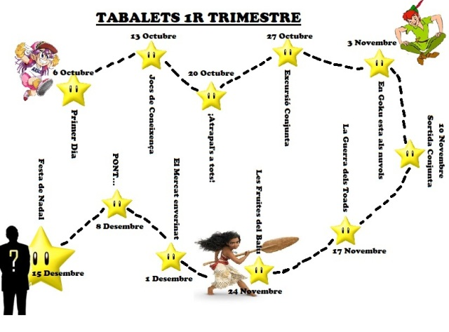 PLANNING TABALETS
